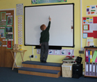 Steps for Interactive Whiteboard